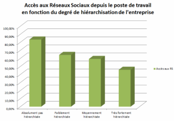 Source : Alain Foulon, séminaire ABCi 18/04/2013